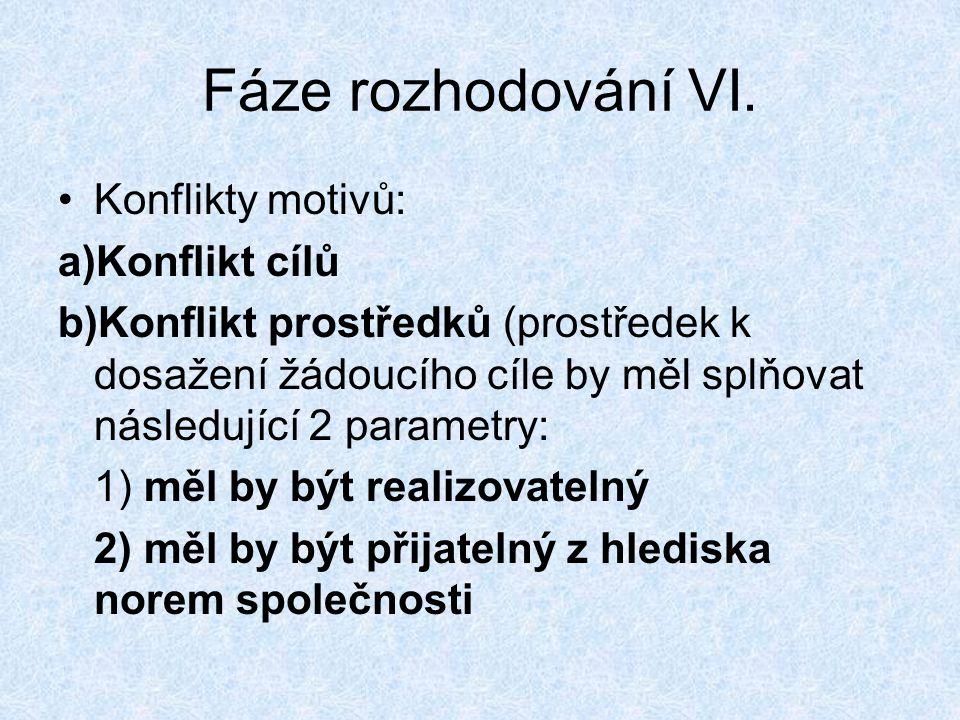 Fáze rozhodování VI. Konflikty motivů: Konflikt cílů