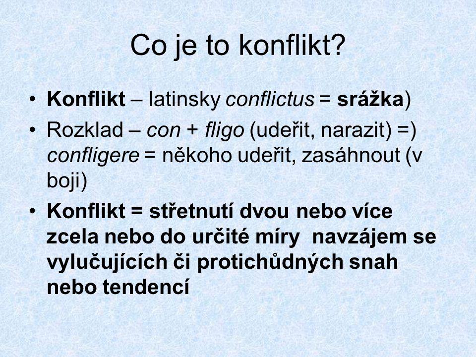 Co je to konflikt Konflikt – latinsky conflictus = srážka)