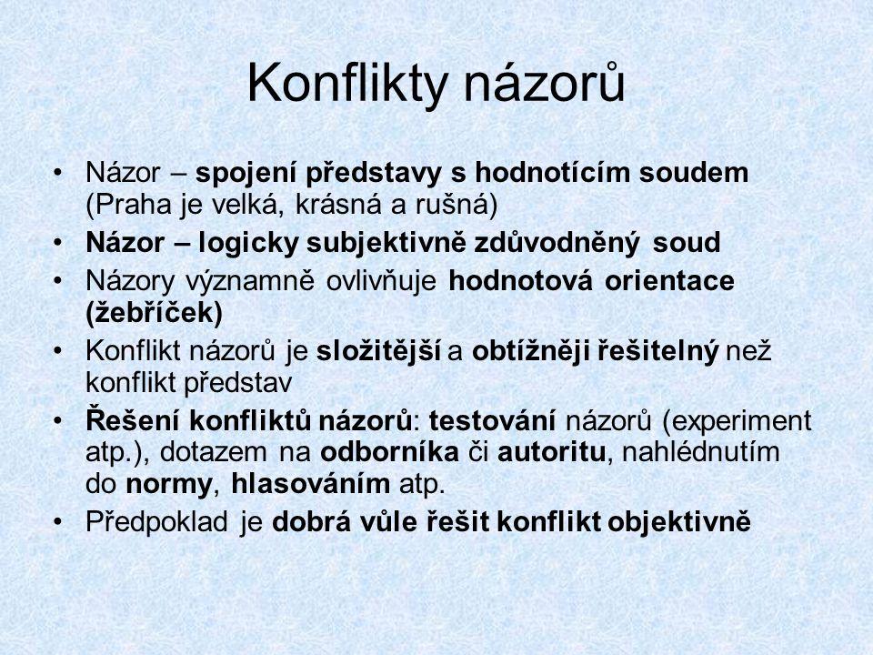 Konflikty názorů Názor – spojení představy s hodnotícím soudem (Praha je velká, krásná a rušná) Názor – logicky subjektivně zdůvodněný soud.