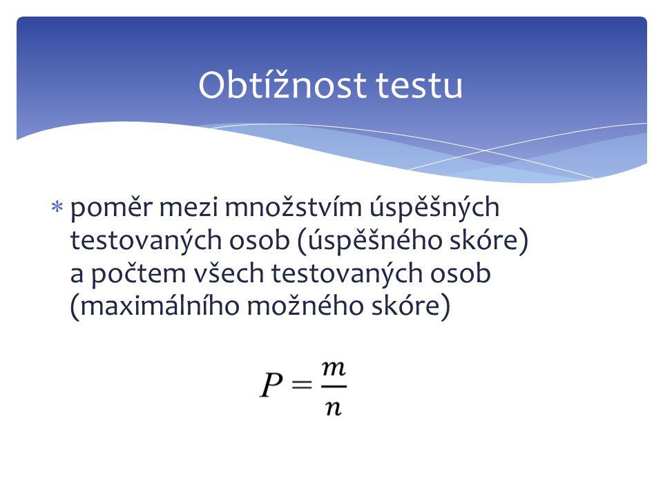 Obtížnost testu poměr mezi množstvím úspěšných testovaných osob (úspěšného skóre) a počtem všech testovaných osob (maximálního možného skóre)