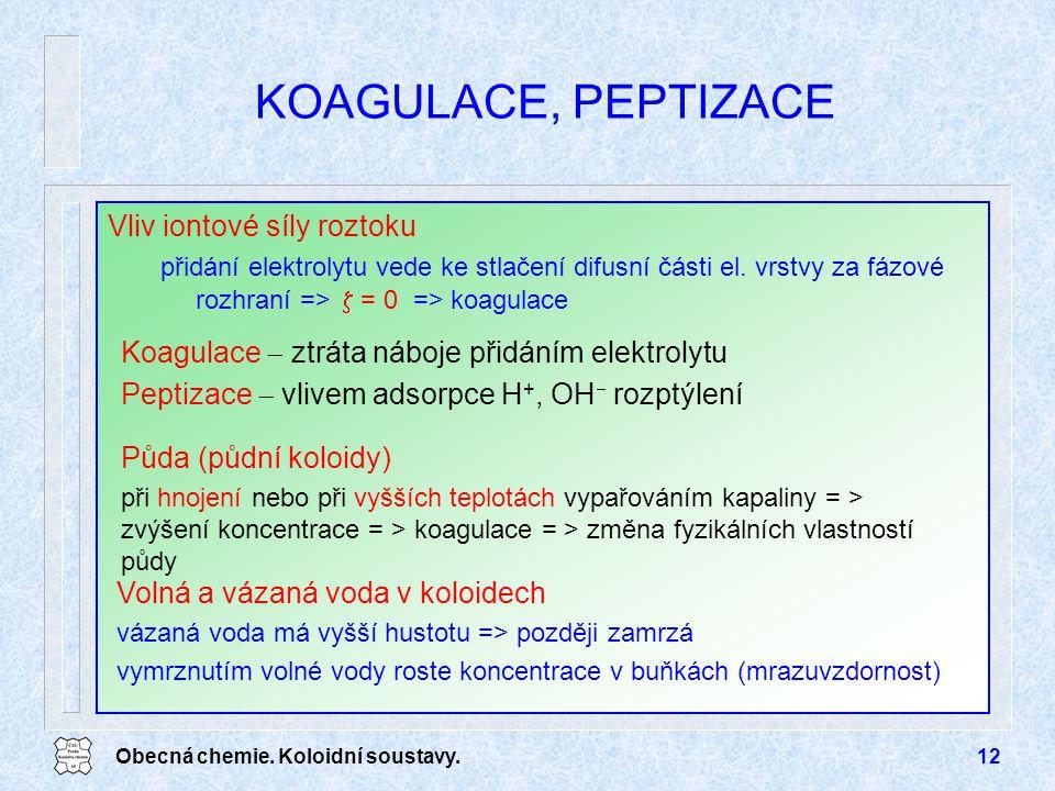 KOAGULACE, PEPTIZACE Vliv iontové síly roztoku