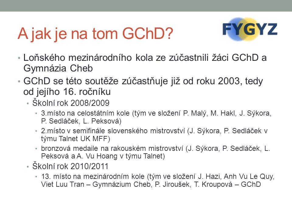 A jak je na tom GChD Loňského mezinárodního kola ze zúčastnili žáci GChD a Gymnázia Cheb.