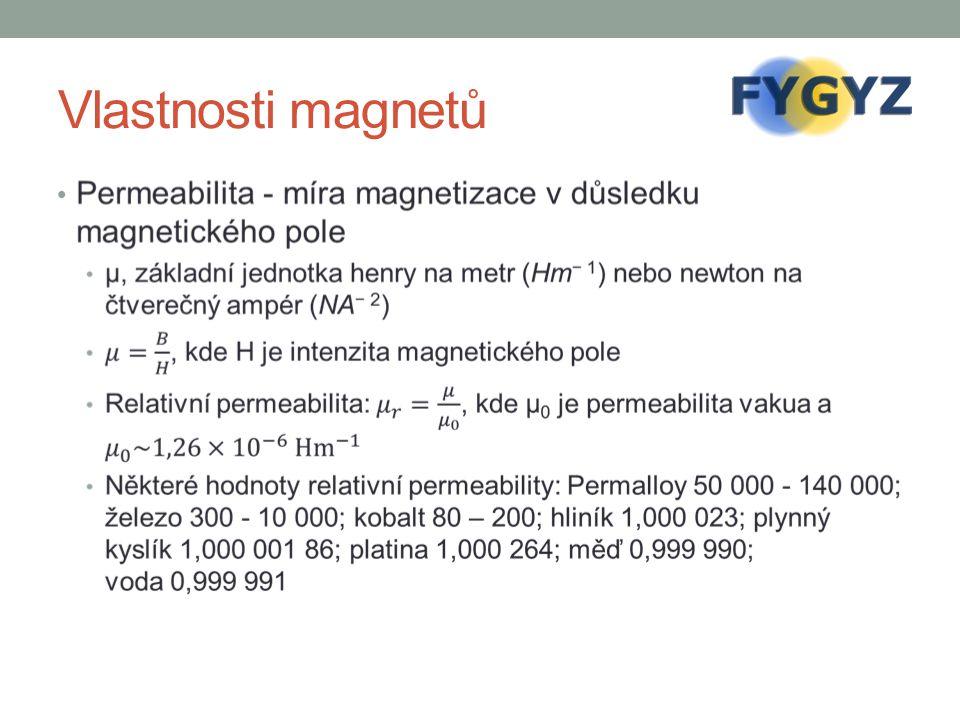 Vlastnosti magnetů