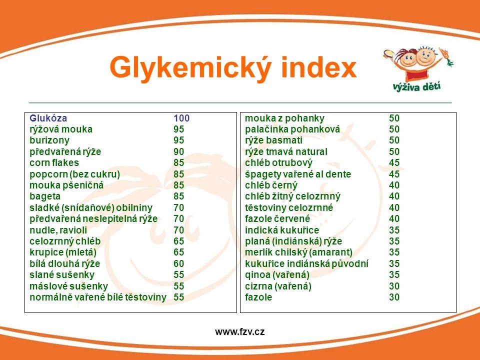 Glykemický index Glukóza 100 rýžová mouka 95 burizony 95