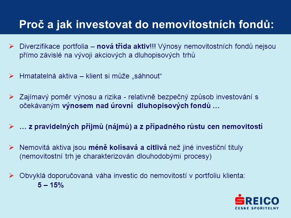 Proč a jak investovat do nemovitostních fondů: