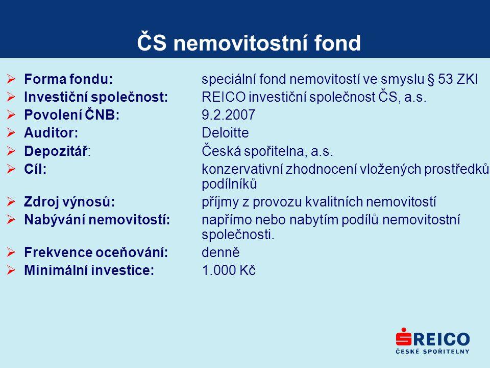 ČS nemovitostní fond Forma fondu: speciální fond nemovitostí ve smyslu § 53 ZKI. Investiční společnost: REICO investiční společnost ČS, a.s.