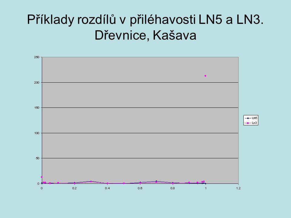 Příklady rozdílů v přiléhavosti LN5 a LN3. Dřevnice, Kašava