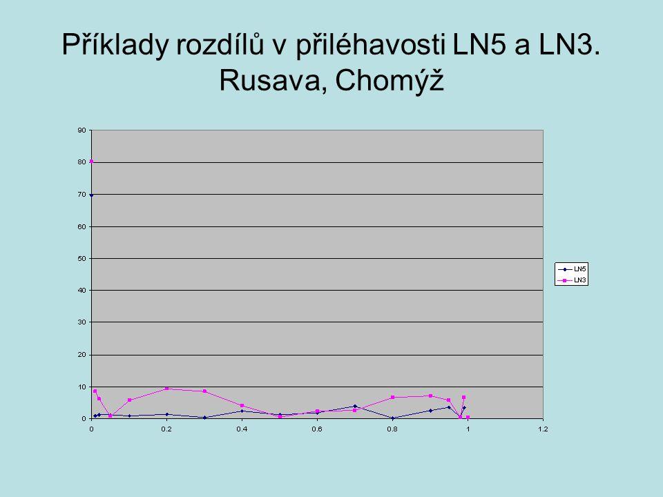 Příklady rozdílů v přiléhavosti LN5 a LN3. Rusava, Chomýž