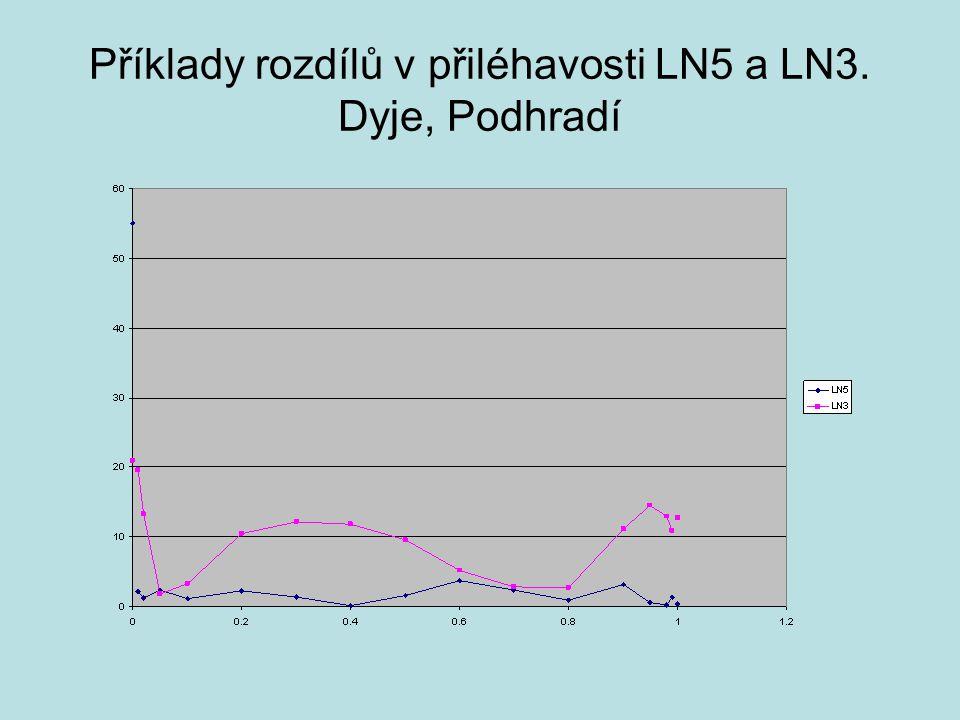 Příklady rozdílů v přiléhavosti LN5 a LN3. Dyje, Podhradí