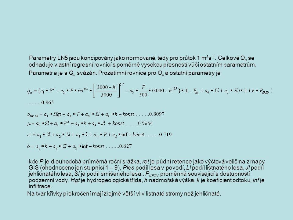 Parametry LN5 jsou koncipovány jako normované, tedy pro průtok 1 m3s-1