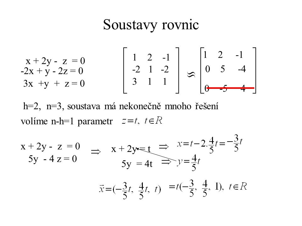 Soustavy rovnic 1 2 -1 2 -1 x + 2y - z = 0 -2 1 -2 3 1 1 0 5 -4