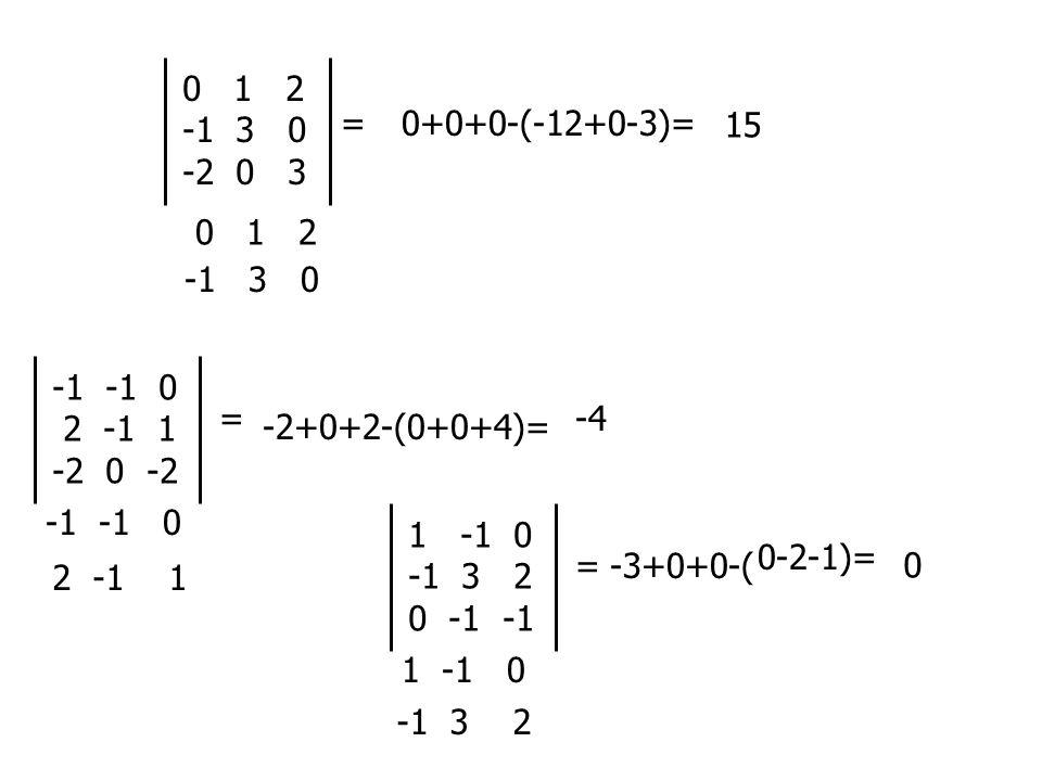 0 1 2 -1 3 0. -2 0 3. = 0+0+0-(-12+0-3)= 15. 0 1 2. -1 3 0. -1 -1 0. 2 -1 1.