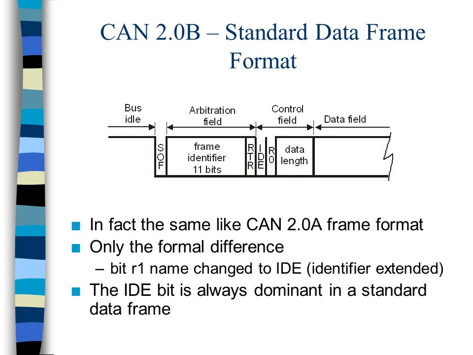 CAN 2.0B – Standard Data Frame Format