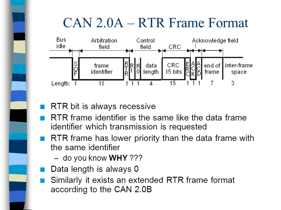 CAN 2.0A – RTR Frame Format RTR bit is always recessive