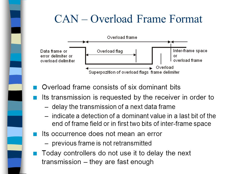 CAN – Overload Frame Format