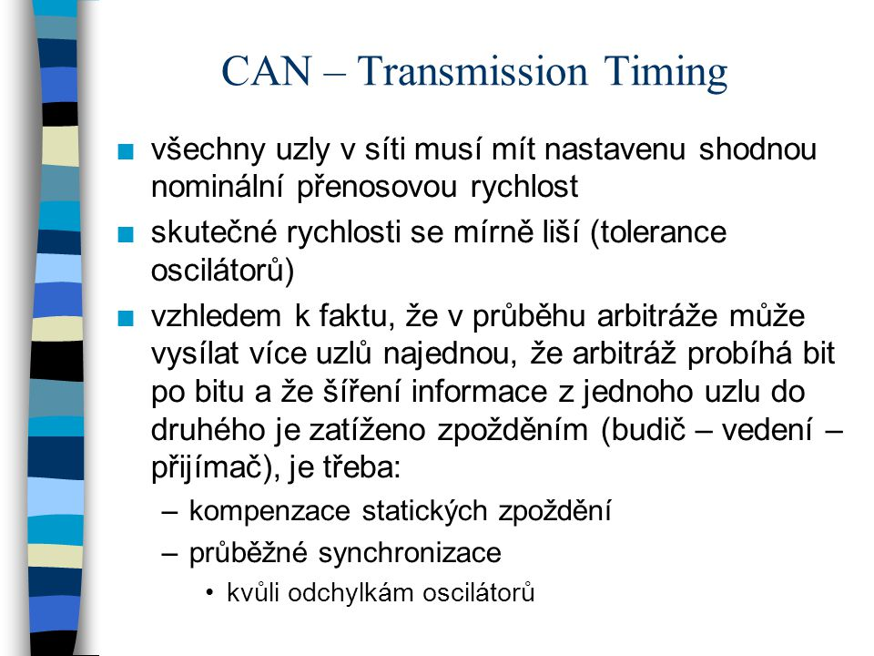 CAN – Transmission Timing