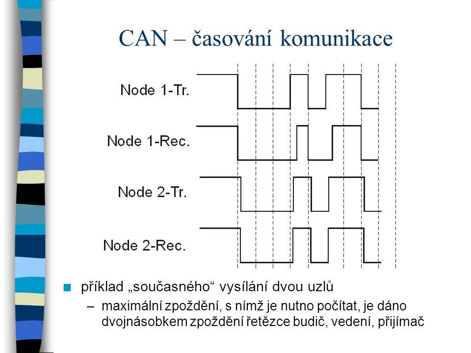 CAN – časování komunikace