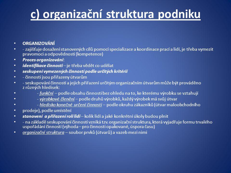 c) organizační struktura podniku
