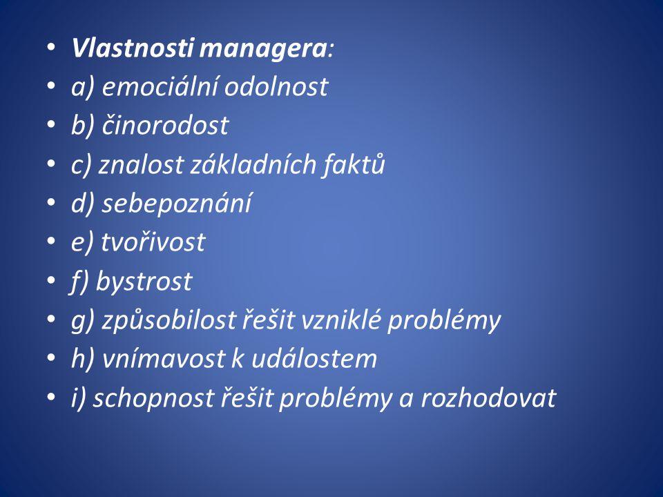 Vlastnosti managera: a) emociální odolnost. b) činorodost. c) znalost základních faktů. d) sebepoznání.
