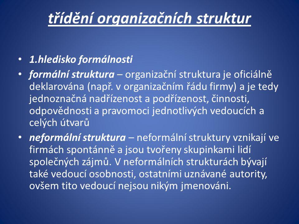 třídění organizačních struktur