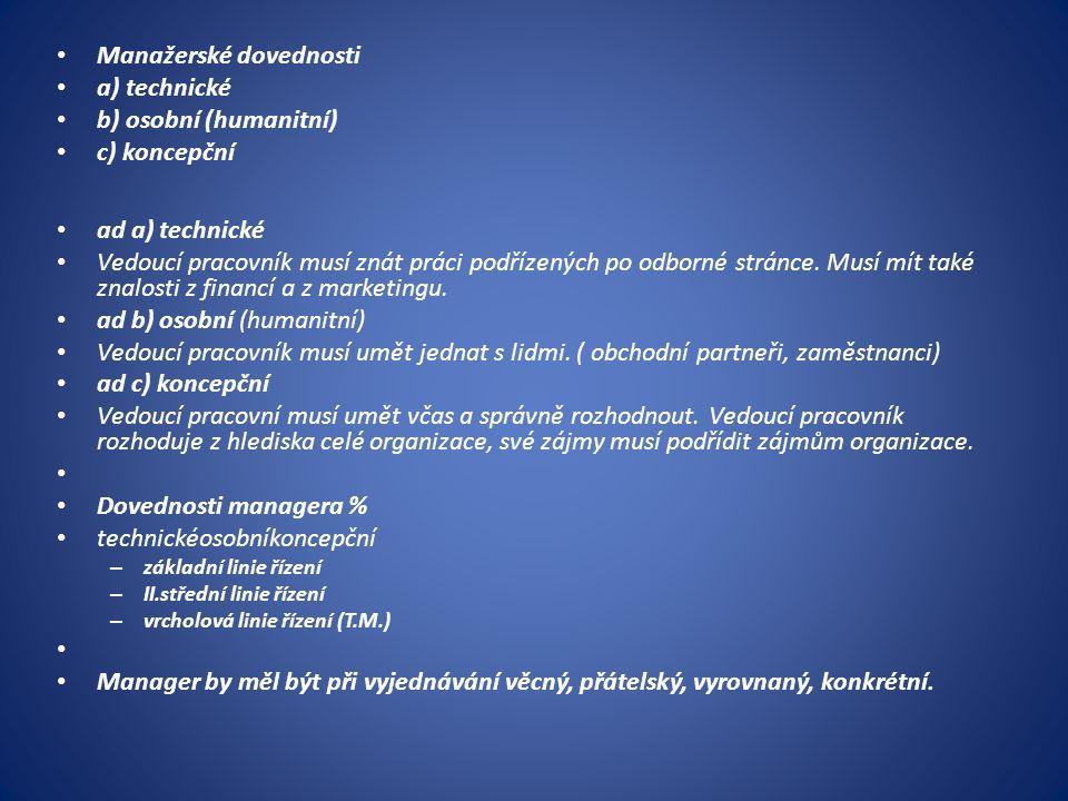 Manažerské dovednosti a) technické b) osobní (humanitní) c) koncepční