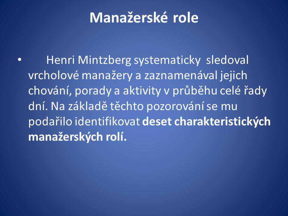 Manažerské role