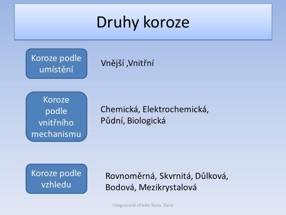 Druhy koroze Koroze podle umístění Vnější ,Vnitřní