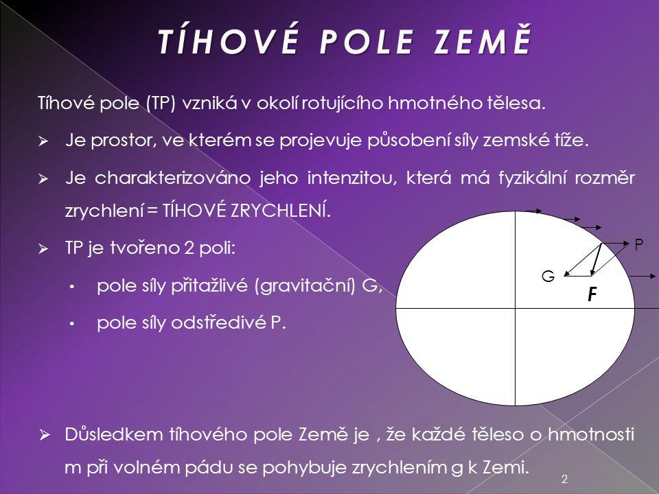 TÍHOVÉ POLE ZEMĚ Tíhové pole (TP) vzniká v okolí rotujícího hmotného tělesa. Je prostor, ve kterém se projevuje působení síly zemské tíže.