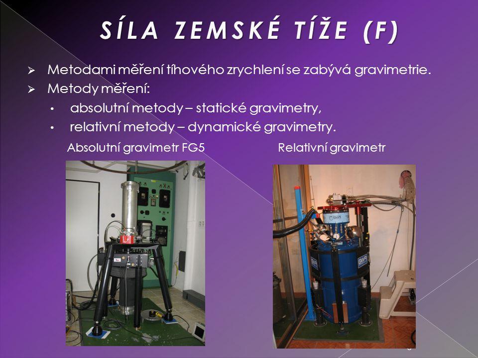 SÍLA ZEMSKÉ TÍŽE (F) Metodami měření tíhového zrychlení se zabývá gravimetrie. Metody měření: absolutní metody – statické gravimetry,