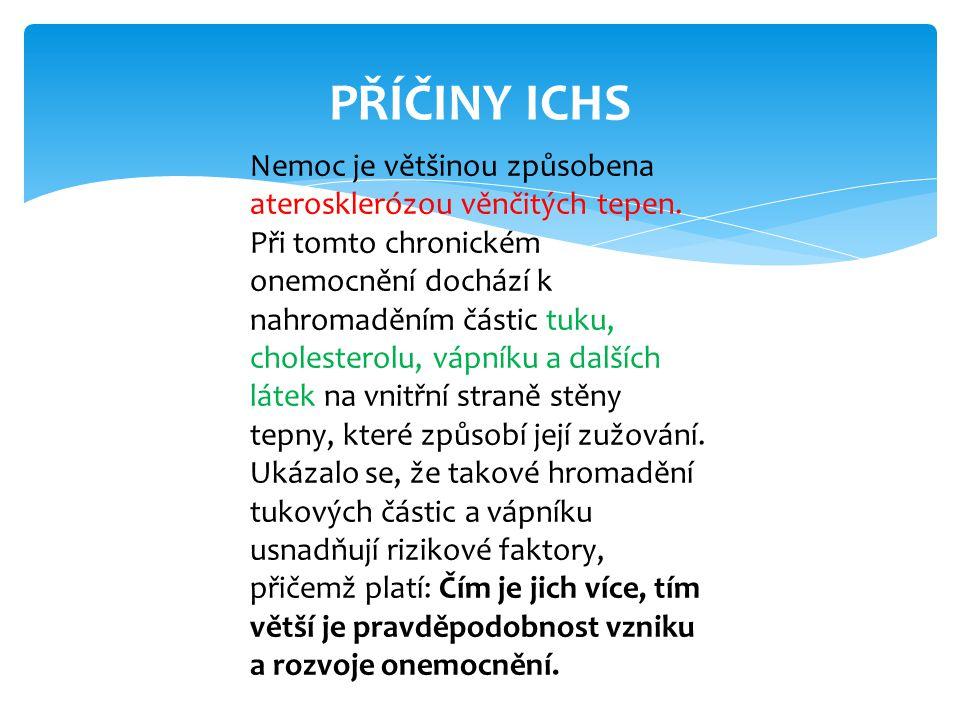 PŘÍČINY ICHS