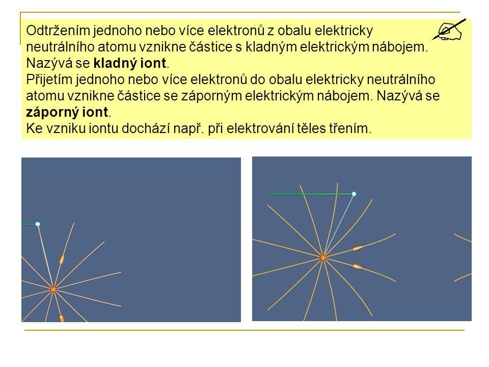 Odtržením jednoho nebo více elektronů z obalu elektricky neutrálního atomu vznikne částice s kladným elektrickým nábojem. Nazývá se kladný iont.