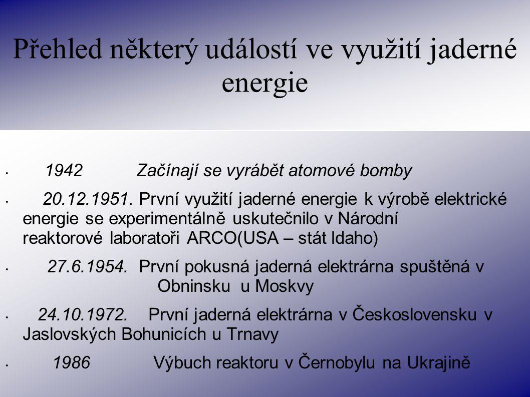 Přehled některý událostí ve využití jaderné energie