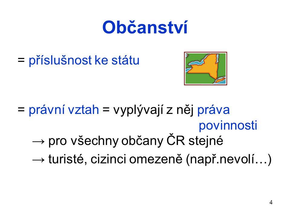 Občanství = příslušnost ke státu