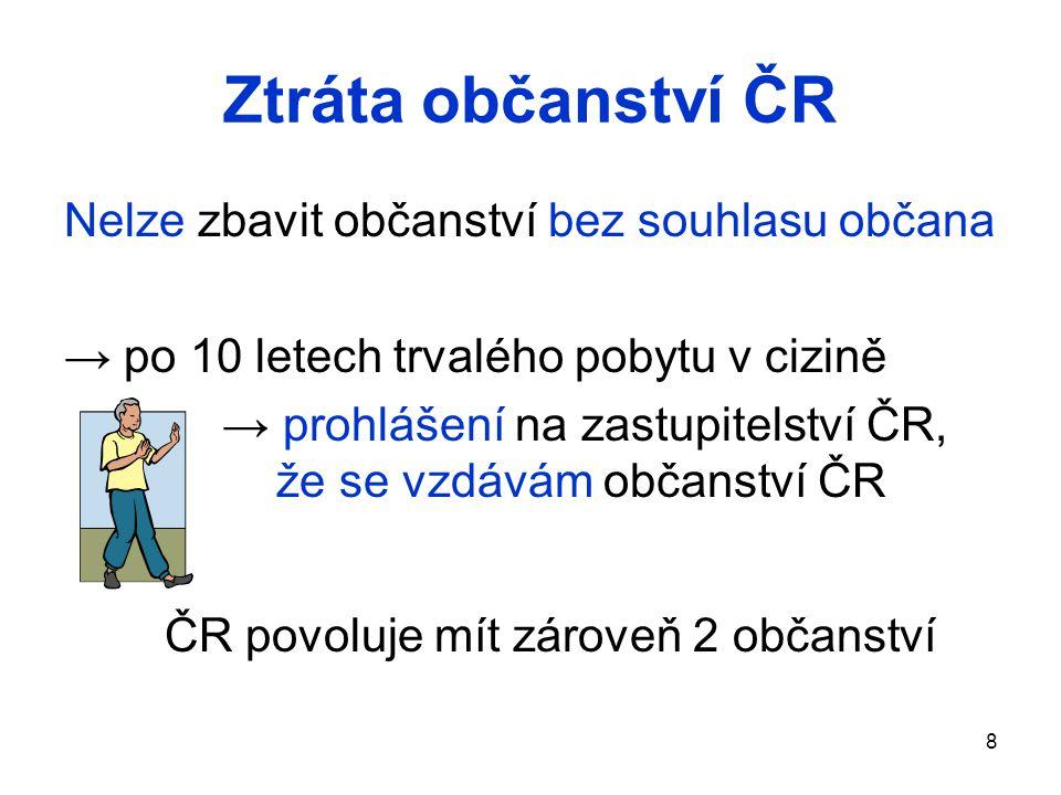 ČR povoluje mít zároveň 2 občanství