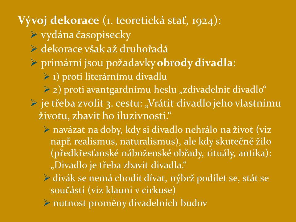 Vývoj dekorace (1. teoretická stať, 1924):