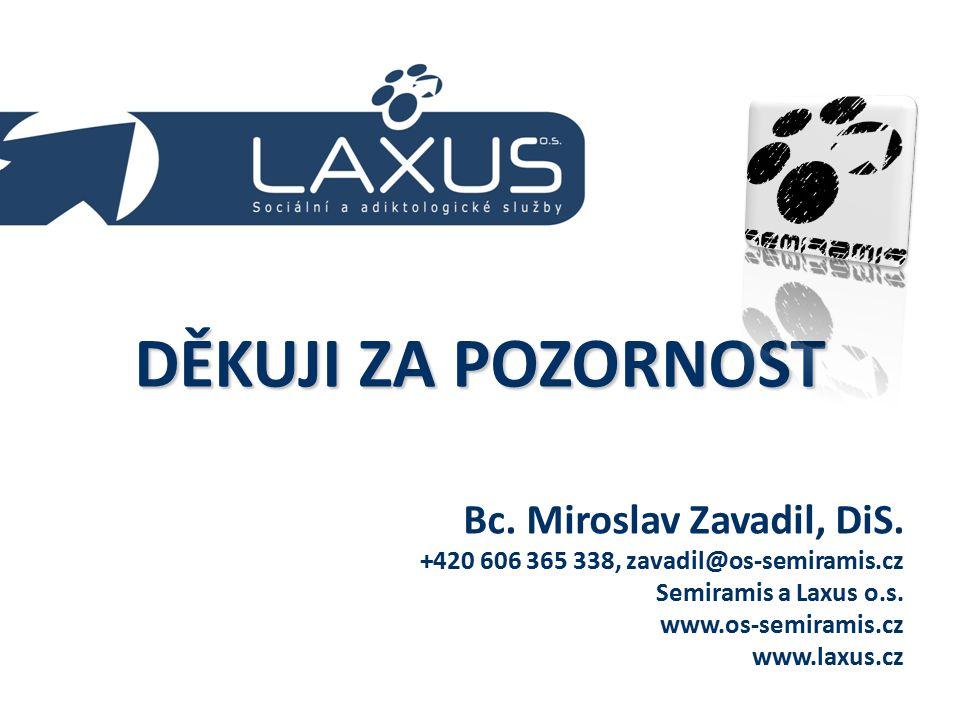 DĚKUJI ZA POZORNOST Bc. Miroslav Zavadil, DiS.