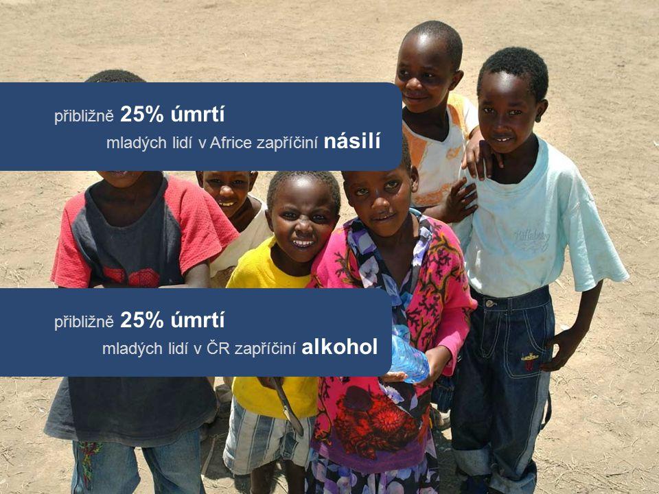 mladých lidí v Africe zapříčiní násilí