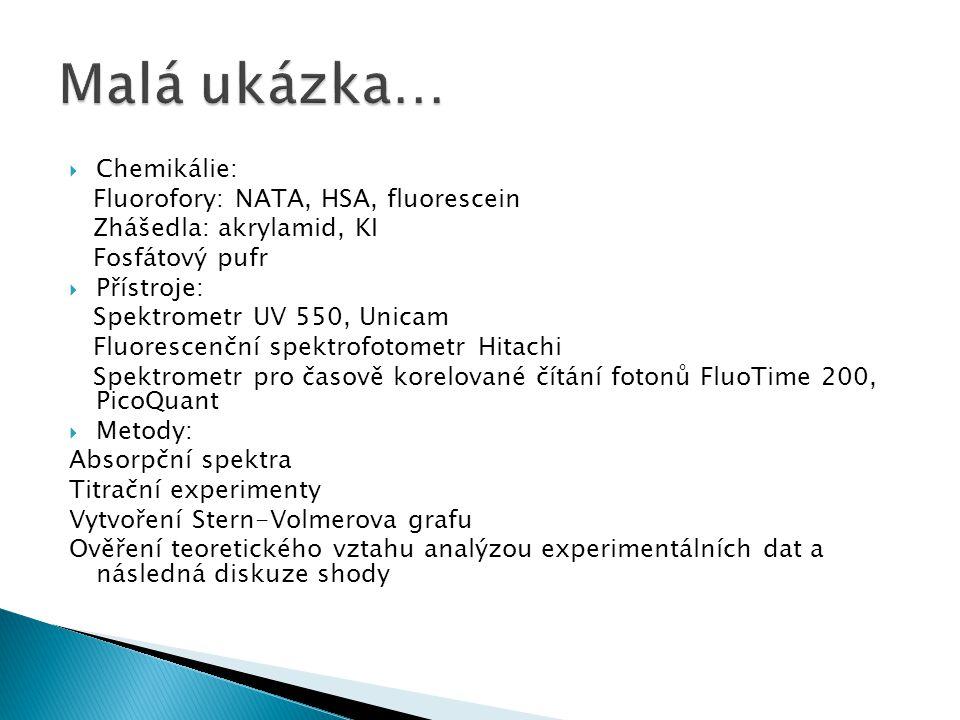 Malá ukázka… Chemikálie: Fluorofory: NATA, HSA, fluorescein