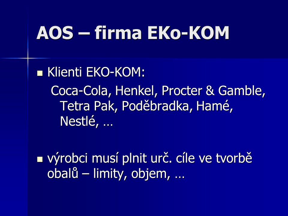 AOS – firma EKo-KOM Klienti EKO-KOM: