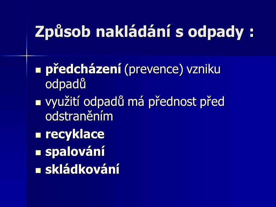 Způsob nakládání s odpady :