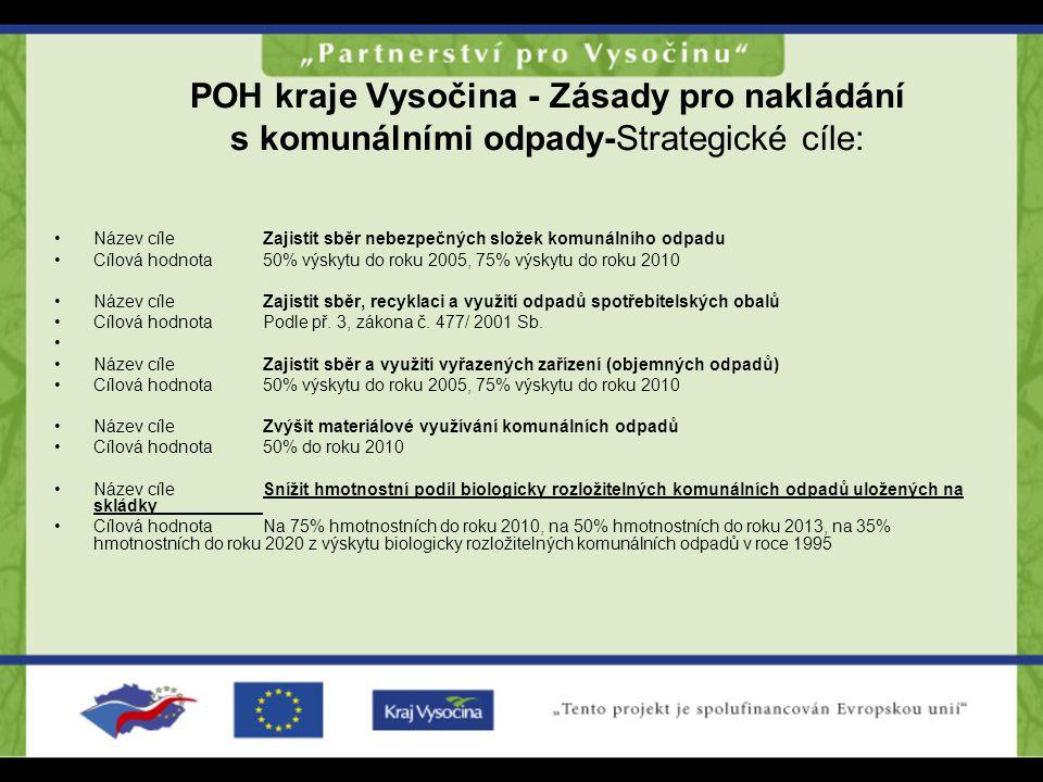 POH kraje Vysočina - Zásady pro nakládání s komunálními odpady-Strategické cíle: