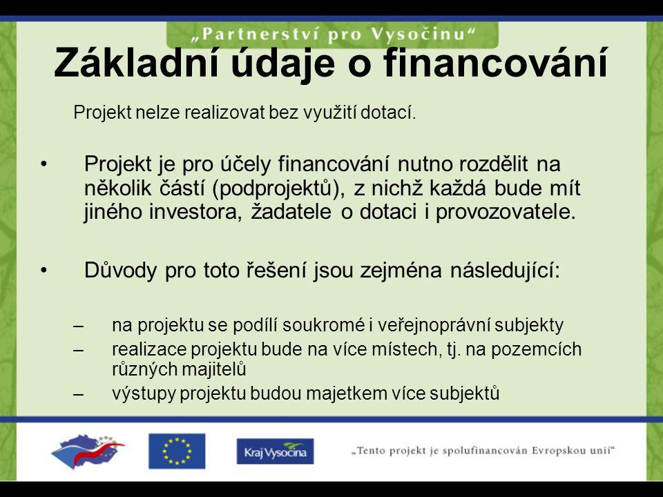 Základní údaje o financování