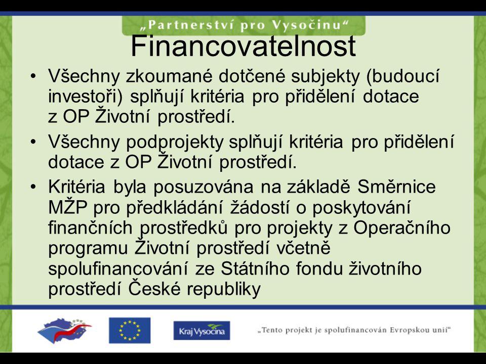 Financovatelnost Všechny zkoumané dotčené subjekty (budoucí investoři) splňují kritéria pro přidělení dotace z OP Životní prostředí.
