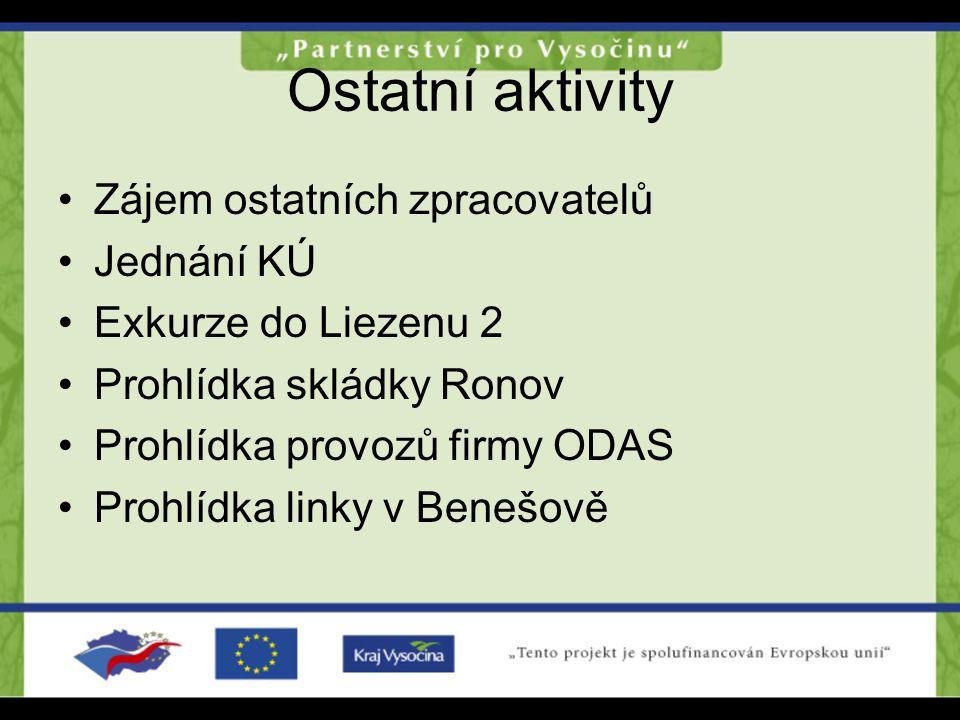 Ostatní aktivity Zájem ostatních zpracovatelů Jednání KÚ