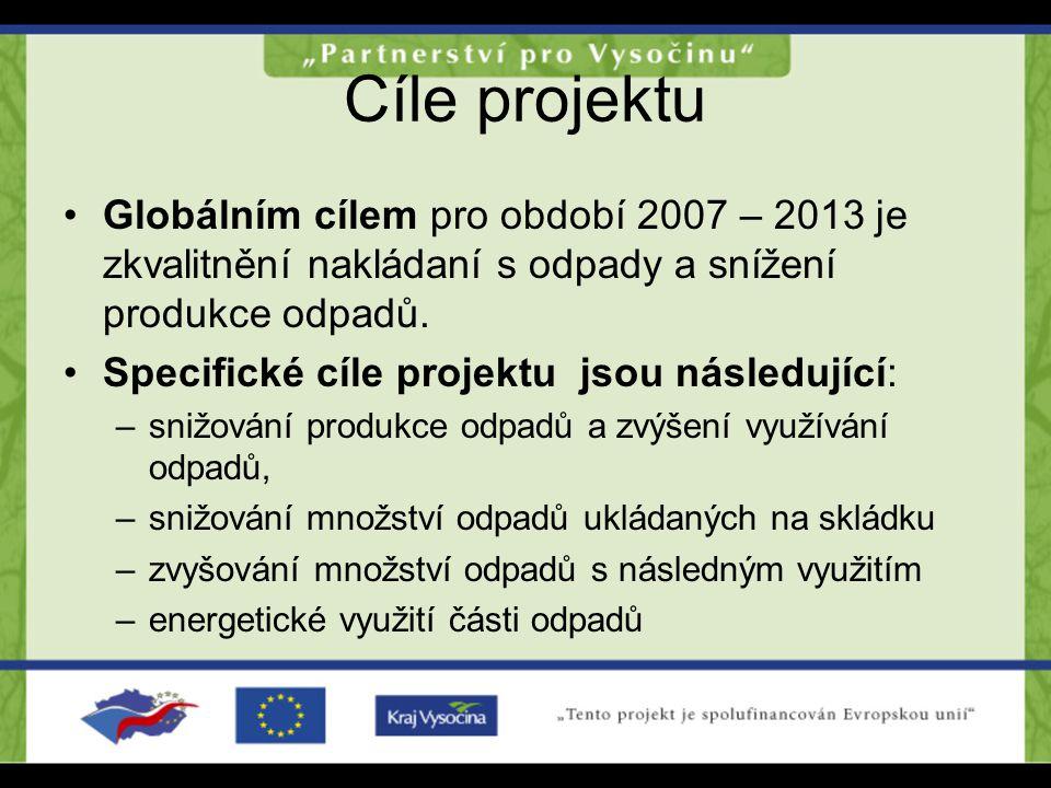 Cíle projektu Globálním cílem pro období 2007 – 2013 je zkvalitnění nakládaní s odpady a snížení produkce odpadů.