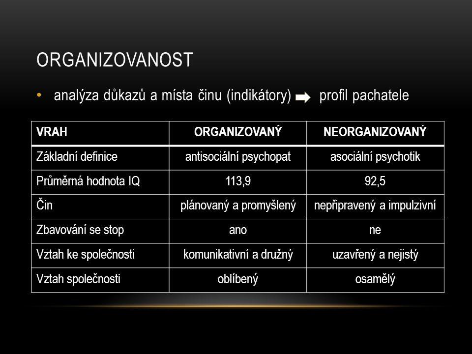 Organizovanost analýza důkazů a místa činu (indikátory) profil pachatele. VRAH. ORGANIZOVANÝ.