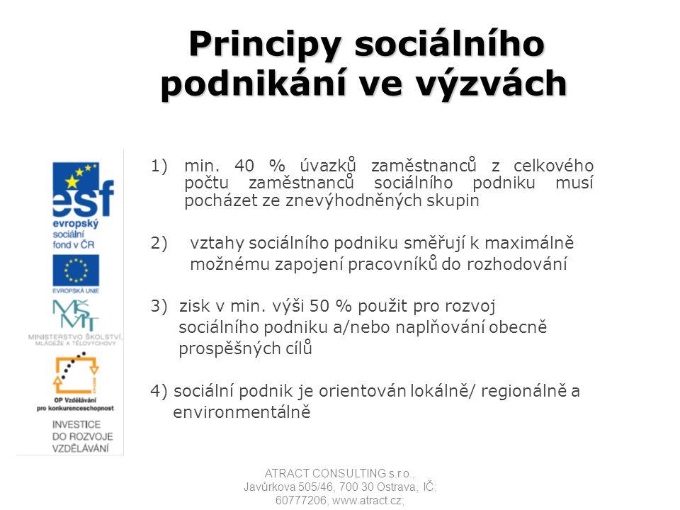 Principy sociálního podnikání ve výzvách