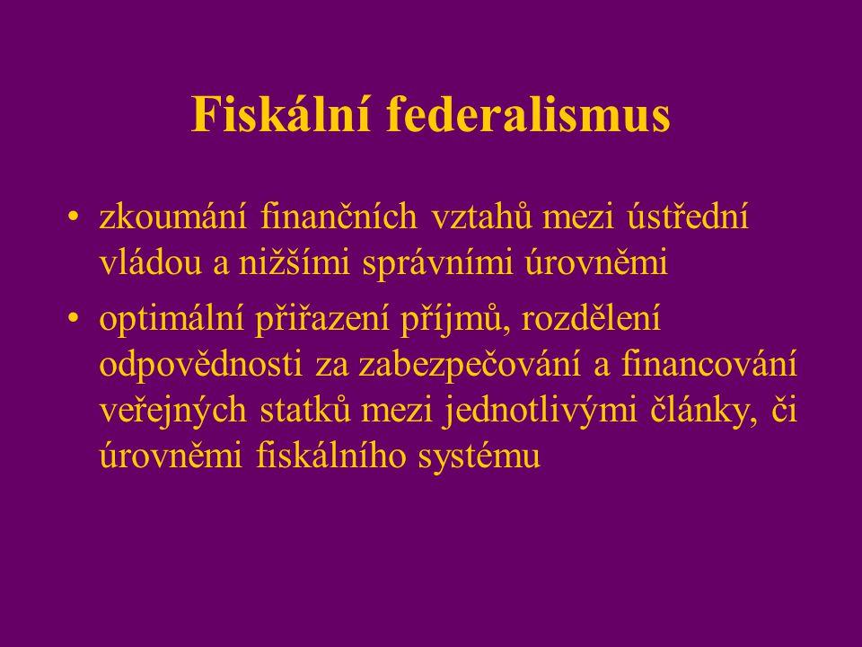 Fiskální federalismus