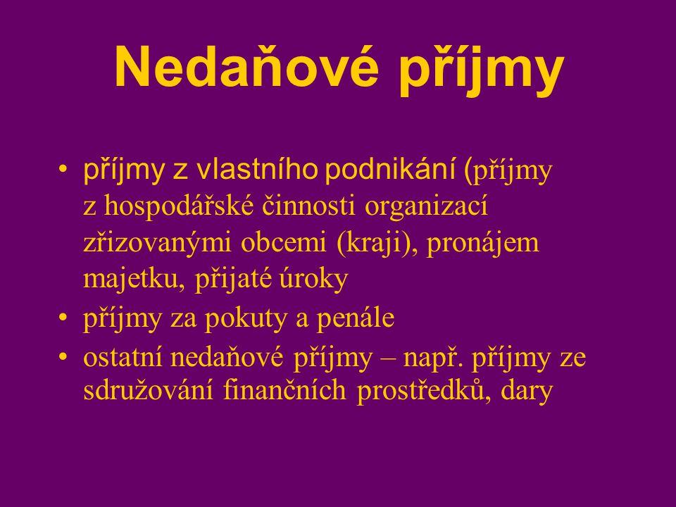 Nedaňové příjmy příjmy z vlastního podnikání (příjmy z hospodářské činnosti organizací zřizovanými obcemi (kraji), pronájem majetku, přijaté úroky.