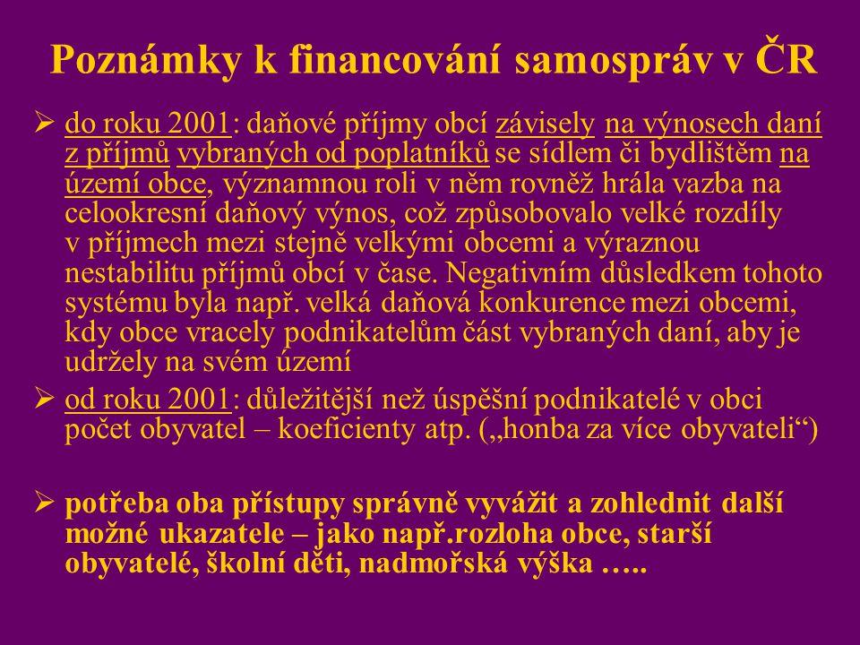 Poznámky k financování samospráv v ČR